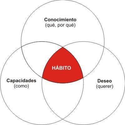 habitos1